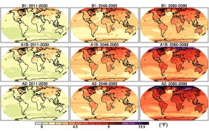 EPA - Projected Global Temp Change, Scenarios B1, A1, and A2